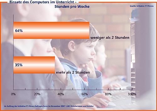 computereinsatz_woche.jpg